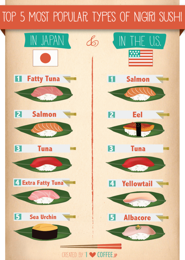 all about sushi3