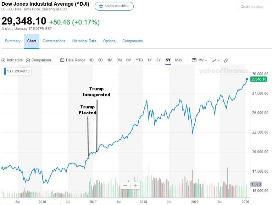 1-Trump Economy 01-17-2020